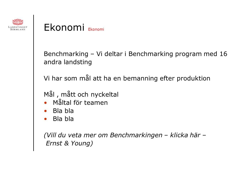 Ekonomi Benchmarking – Vi deltar i Benchmarking program med 16 andra landsting Vi har som mål att ha en bemanning efter produktion Mål, mått och nyckeltal Måltal för teamen Bla bla (Vill du veta mer om Benchmarkingen – klicka här – Ernst & Young)
