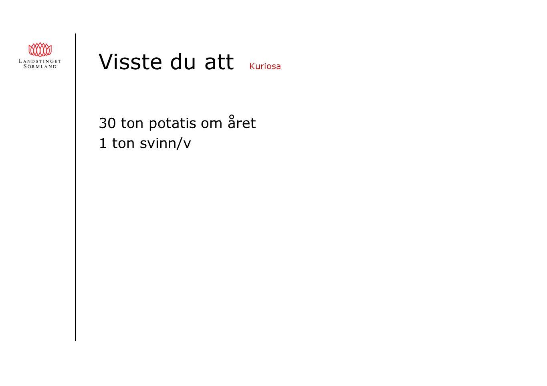 Visste du att Kuriosa 30 ton potatis om året 1 ton svinn/v