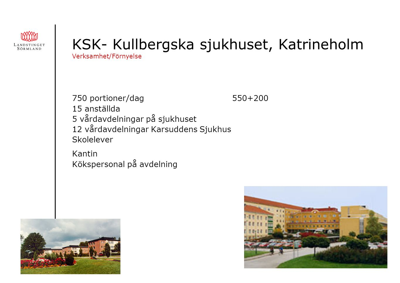 NLN – Nyköpingslasarett, Nyköping Verksamhet/Förnyelse 650 Portioner/dag425+225 17 Anställda 14 avdelningar Brickor + kantin