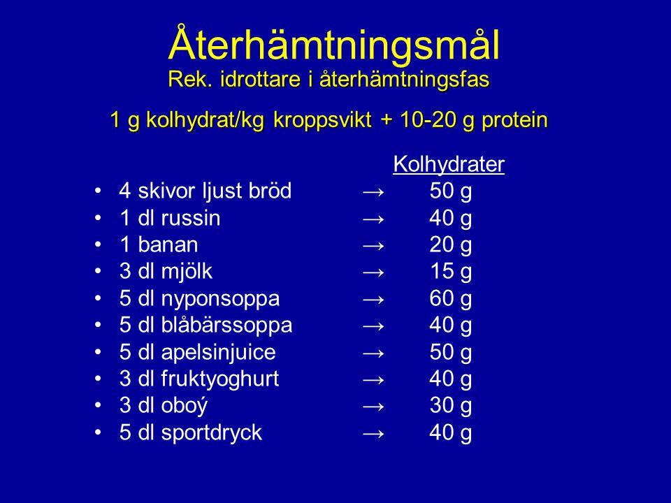 Återhämtningsmål Kolhydrater 4 skivor ljust bröd→ 50 g 1 dl russin → 40 g 1 banan → 20 g 3 dl mjölk → 15 g 5 dl nyponsoppa →60 g 5 dl blåbärssoppa→40 g 5 dl apelsinjuice →50 g 3 dl fruktyoghurt →40 g 3 dl oboý→30 g 5 dl sportdryck →40 g Rek.