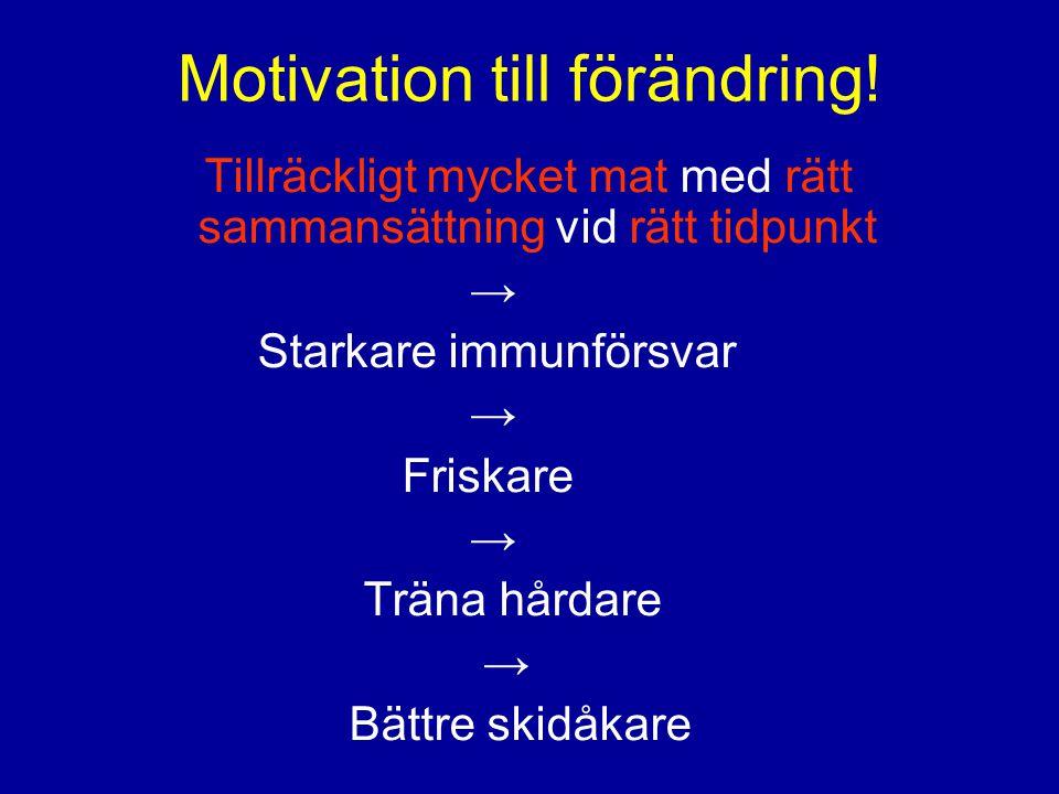 Motivation till förändring! Tillräckligt mycket mat med rätt sammansättning vid rätt tidpunkt → Starkare immunförsvar → Friskare → Träna hårdare → Bät