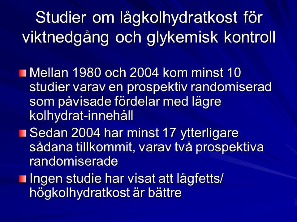 Studier om lågkolhydratkost för viktnedgång och glykemisk kontroll Mellan 1980 och 2004 kom minst 10 studier varav en prospektiv randomiserad som påvi