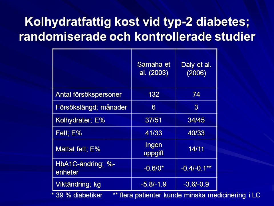 Kolhydratfattig kost vid typ-2 diabetes; randomiserade och kontrollerade studier Samaha et al. (2003) Daly et al. (2006) Antal försökspersoner 13274 F