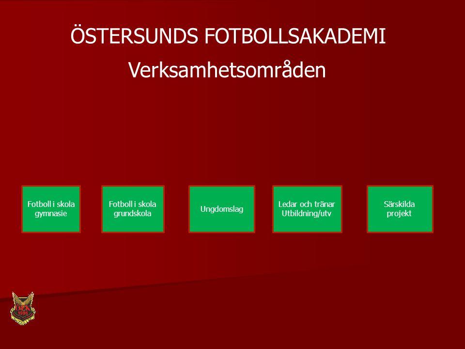 ÖSTERSUNDS FOTBOLLSAKADEMI Verksamhetsområden Fotboll i skola gymnasie Fotboll i skola grundskola Ungdomslag Ledar och tränar Utbildning/utv Särskilda
