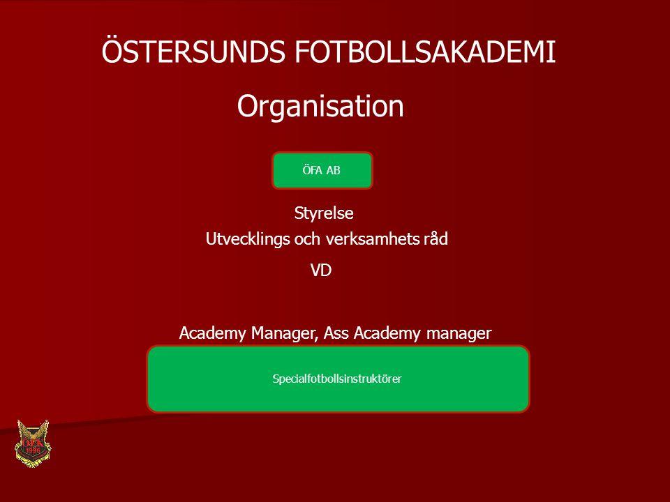 ÖSTERSUNDS FOTBOLLSAKADEMI Organisation ÖFA AB Styrelse Utvecklings och verksamhets råd VD Specialfotbollsinstruktörer Academy Manager, Ass Academy ma