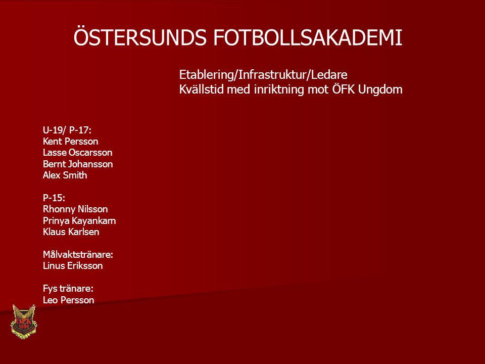 ÖSTERSUNDS FOTBOLLSAKADEMI Etablering/Infrastruktur/Ledare Kvällstid med inriktning mot ÖFK Ungdom U-19/ P-17: Kent Persson Lasse Oscarsson Bernt Joha