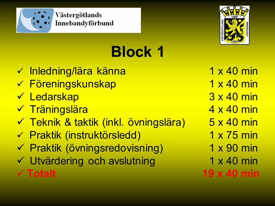 Block 1 Inledning/lära känna 1 x 40 min Föreningskunskap 1 x 40 min Ledarskap 3 x 40 min Träningslära 4 x 40 min Teknik & taktik (inkl. övningslära) 5