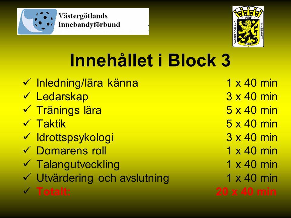 Innehållet i Block 3 Inledning/lära känna 1 x 40 min Ledarskap 3 x 40 min Tränings lära 5 x 40 min Taktik 5 x 40 min Idrottspsykologi 3 x 40 min Domar