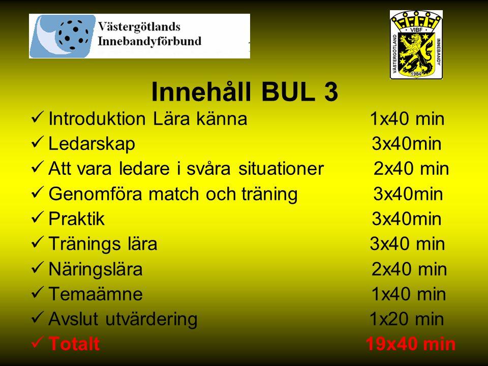 Innehåll BUL 3 Introduktion Lära känna 1x40 min Ledarskap 3x40min Att vara ledare i svåra situationer 2x40 min Genomföra match och träning 3x40min Pra