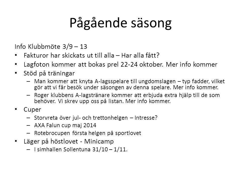 Pågående säsong Info Klubbmöte 3/9 – 13 Fakturor har skickats ut till alla – Har alla fått? Lagfoton kommer att bokas prel 22-24 oktober. Mer info kom