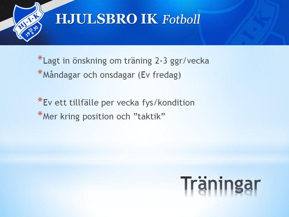 * Lagt in önskning om träning 2-3 ggr/vecka * Måndagar och onsdagar (Ev fredag) * Ev ett tillfälle per vecka fys/kondition * Mer kring position och taktik