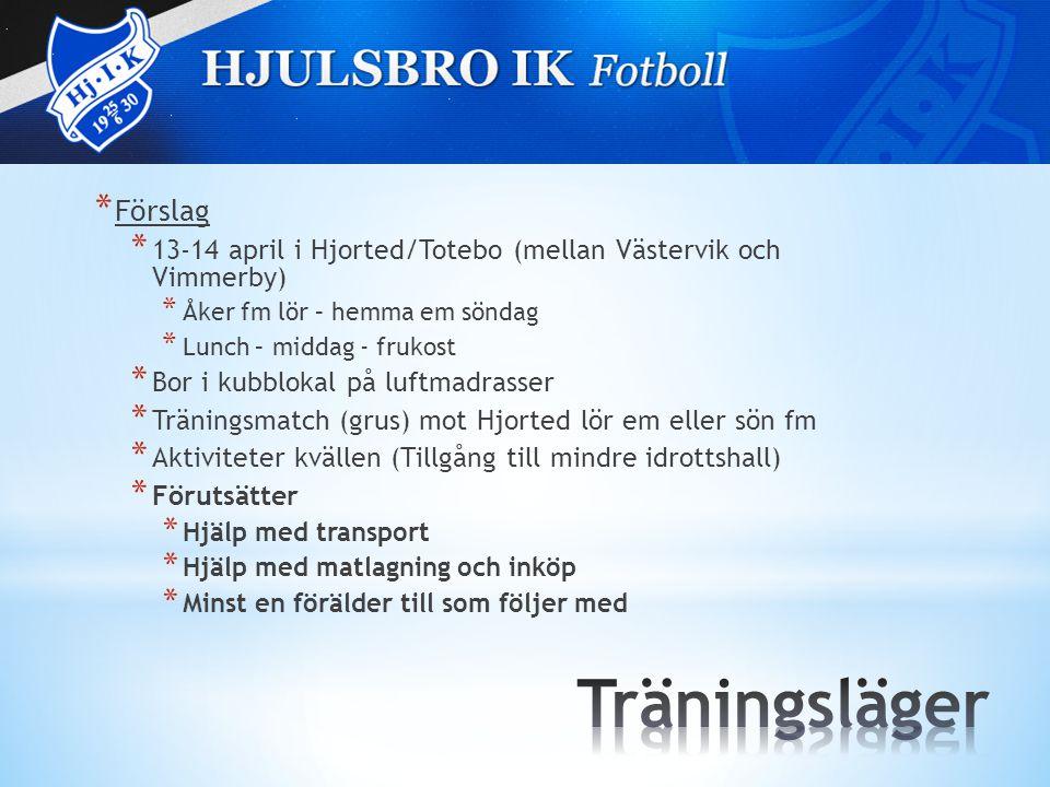 * Förslag * 13-14 april i Hjorted/Totebo (mellan Västervik och Vimmerby) * Åker fm lör – hemma em söndag * Lunch – middag - frukost * Bor i kubblokal på luftmadrasser * Träningsmatch (grus) mot Hjorted lör em eller sön fm * Aktiviteter kvällen (Tillgång till mindre idrottshall) * Förutsätter * Hjälp med transport * Hjälp med matlagning och inköp * Minst en förälder till som följer med