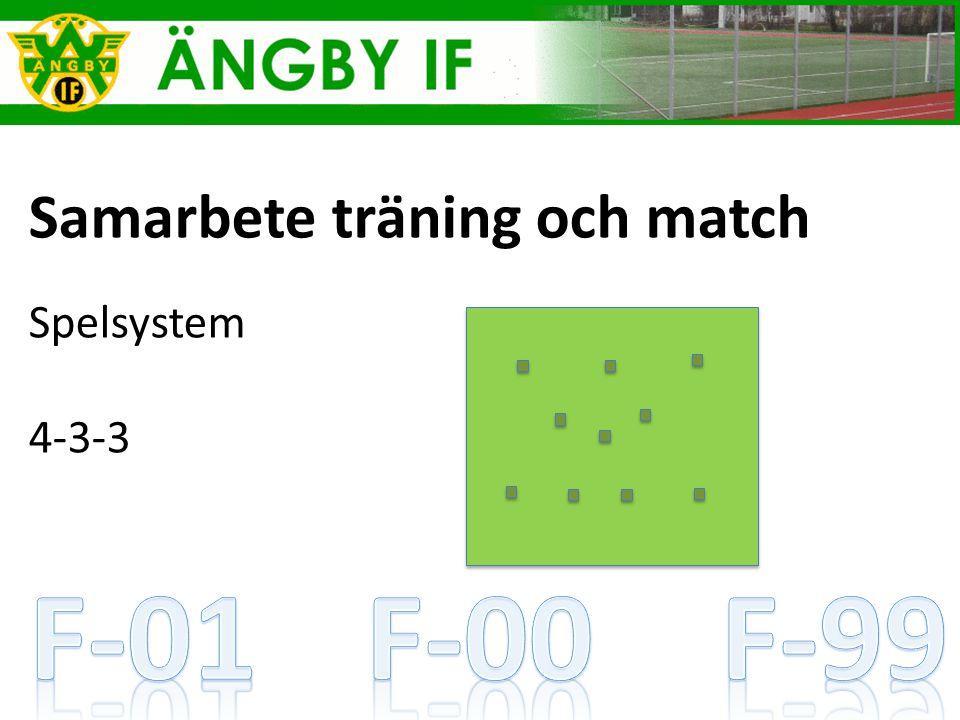 Samarbete träning och match Spelsystem 4-3-3