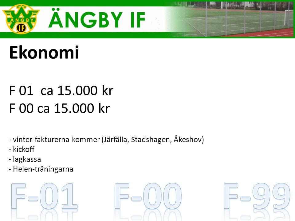 Ekonomi F 01 ca 15.000 kr F 00 ca 15.000 kr - vinter-fakturerna kommer (Järfälla, Stadshagen, Åkeshov) - kickoff - lagkassa - Helen-träningarna