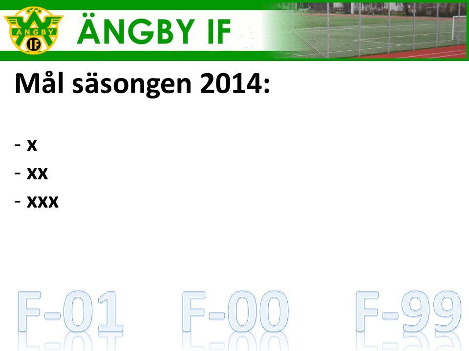 Mål säsongen 2014: - x - xx - xxx