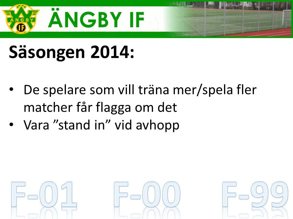 Säsongen 2014: De spelare som vill träna mer/spela fler matcher får flagga om det Vara stand in vid avhopp