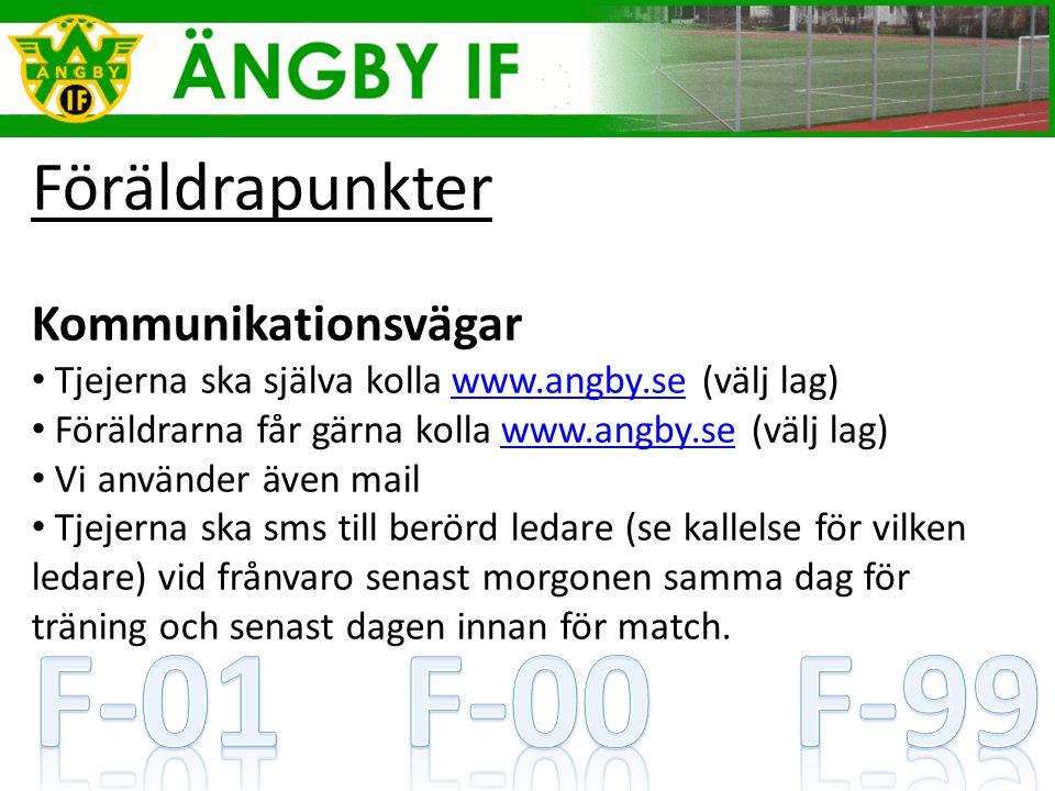 Föräldrapunkter Kommunikationsvägar Tjejerna ska själva kolla www.angby.se (välj lag)www.angby.se Föräldrarna får gärna kolla www.angby.se (välj lag)www.angby.se Vi använder även mail Tjejerna ska sms till berörd ledare (se kallelse för vilken ledare) vid frånvaro senast morgonen samma dag för träning och senast dagen innan för match.