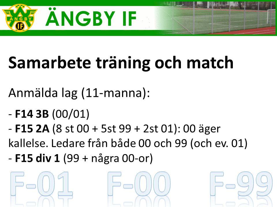 Samarbete träning och match Anmälda lag (11-manna): - F14 3B (00/01) - F15 2A (8 st 00 + 5st 99 + 2st 01): 00 äger kallelse.