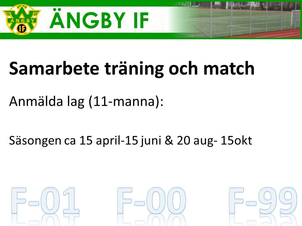 Samarbete träning och match Anmälda lag (11-manna): Säsongen ca 15 april-15 juni & 20 aug- 15okt