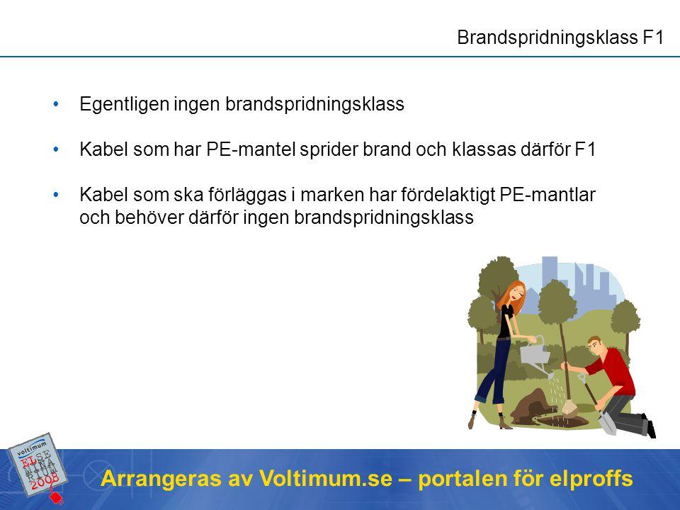 Arrangeras av Voltimum.se – portalen för elproffs Kabeln slocknar om lågan plockas bort Testobjekt = 60 cm Tid för test = 1-8 min Krav: 5 cm opåverkat Brandspridningsklass F2