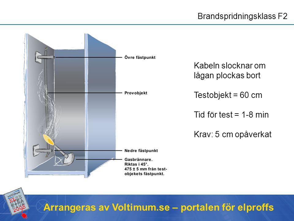 Arrangeras av Voltimum.se – portalen för elproffs Kabeln slocknar om lågan plockas bort Testobjekt = 85 cm Tid för test = 1-14 min Krav: 30 cm opåverkat Brandspridningsklass F3 (utgått ur standarden)