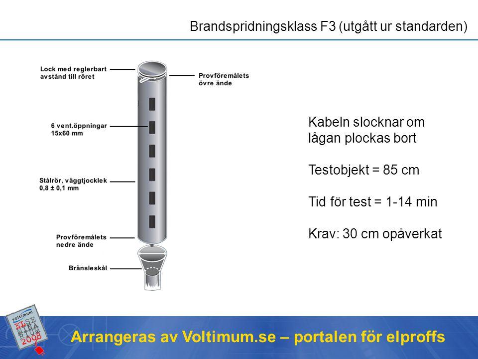 Arrangeras av Voltimum.se – portalen för elproffs Kabeln slocknar om lågan plockas bort Testobjekt = 3,5 m Tid för test = 20/40 min Krav: 1 m opåverkat Brandspridningsklass F4
