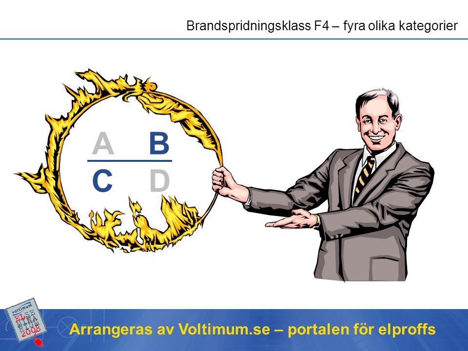 Arrangeras av Voltimum.se – portalen för elproffs A40 min7 liter/m B40 min3,5 liter/m C20 min1,5 liter/m D20 min0,5 liter/m ProvtidBrännbart mtrl Olika provtid men samma krav!.