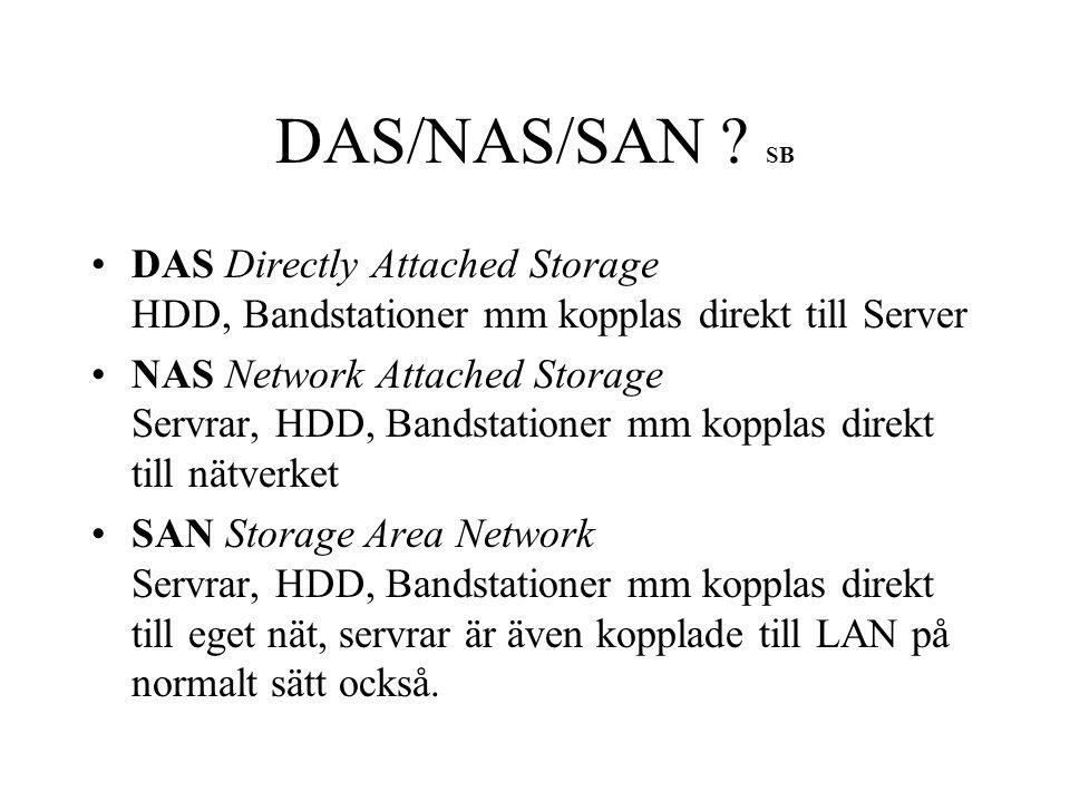 DAS/NAS/SAN .