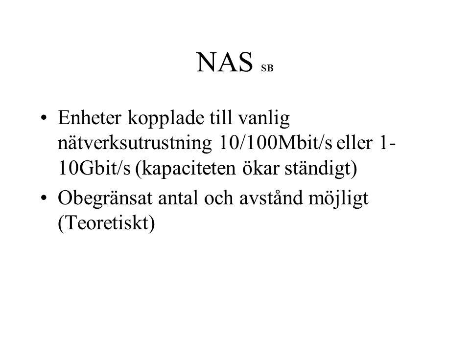 NAS SB Enheter kopplade till vanlig nätverksutrustning 10/100Mbit/s eller 1- 10Gbit/s (kapaciteten ökar ständigt) Obegränsat antal och avstånd möjligt (Teoretiskt)