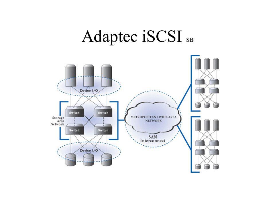 Adaptec iSCSI SB