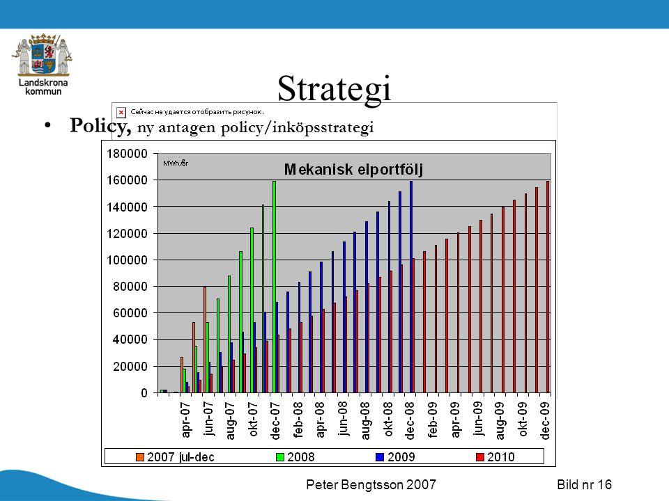 Peter Bengtsson 2007Bild nr 16 Strategi Policy, ny antagen policy/inköpsstrategi