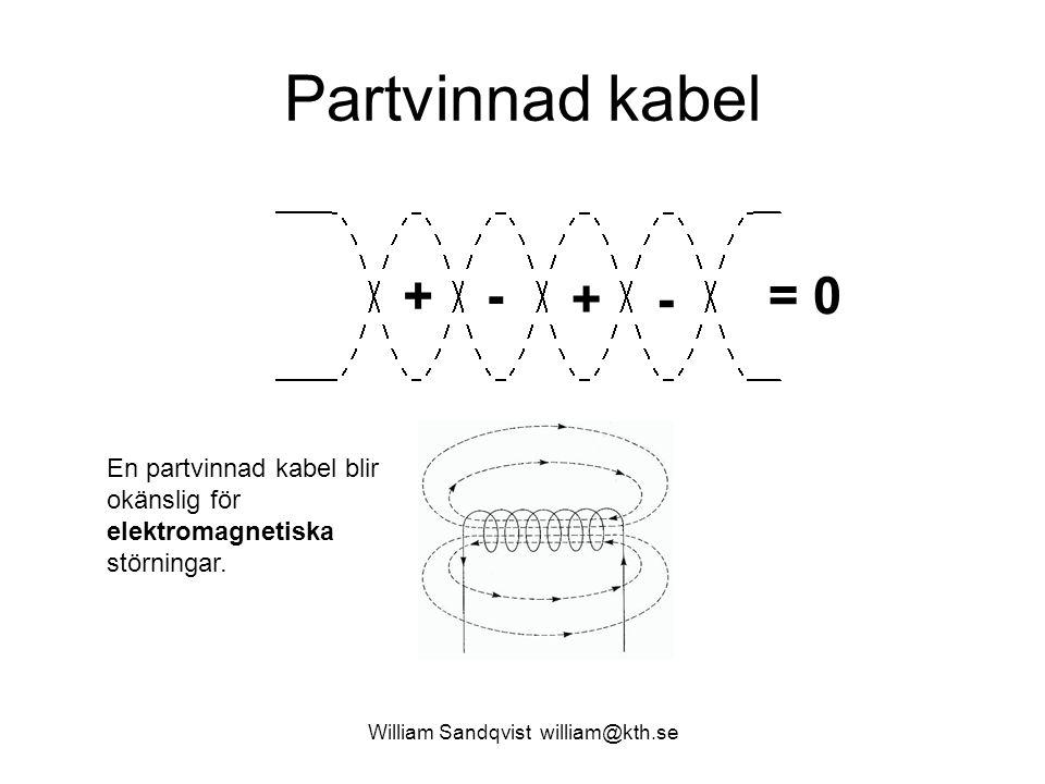 Partvinnad kabel William Sandqvist william@kth.se + - +- = 0 En partvinnad kabel blir okänslig för elektromagnetiska störningar.