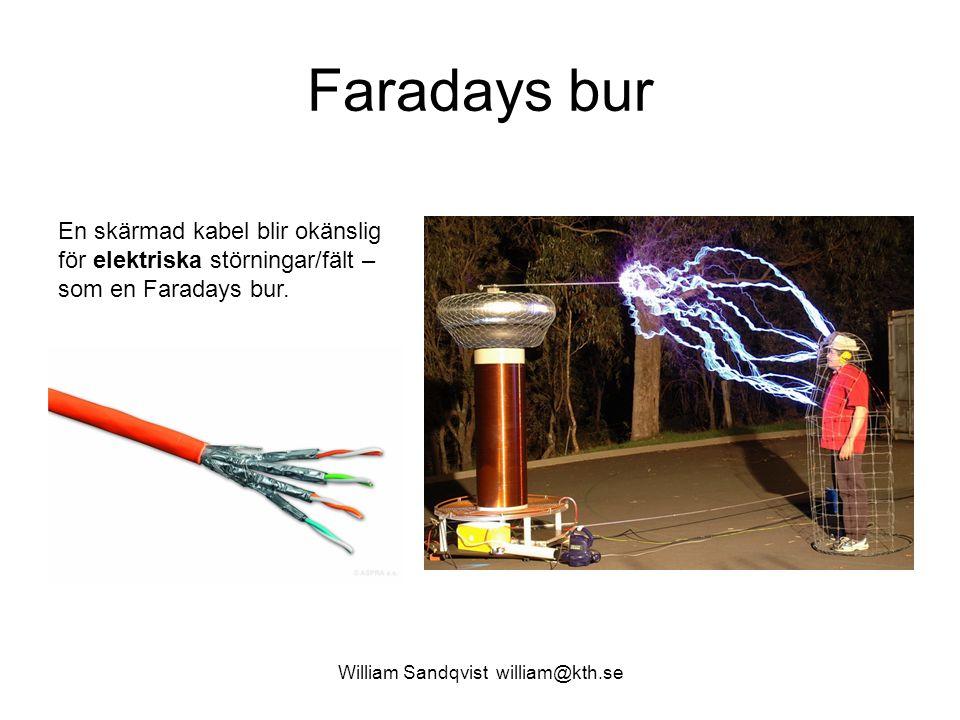 Faradays bur William Sandqvist william@kth.se En skärmad kabel blir okänslig för elektriska störningar/fält – som en Faradays bur.