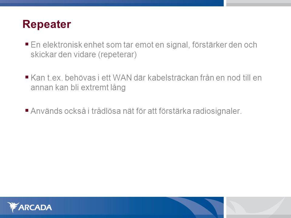 Repeater  En elektronisk enhet som tar emot en signal, förstärker den och skickar den vidare (repeterar)  Kan t.ex. behövas i ett WAN där kabelsträ