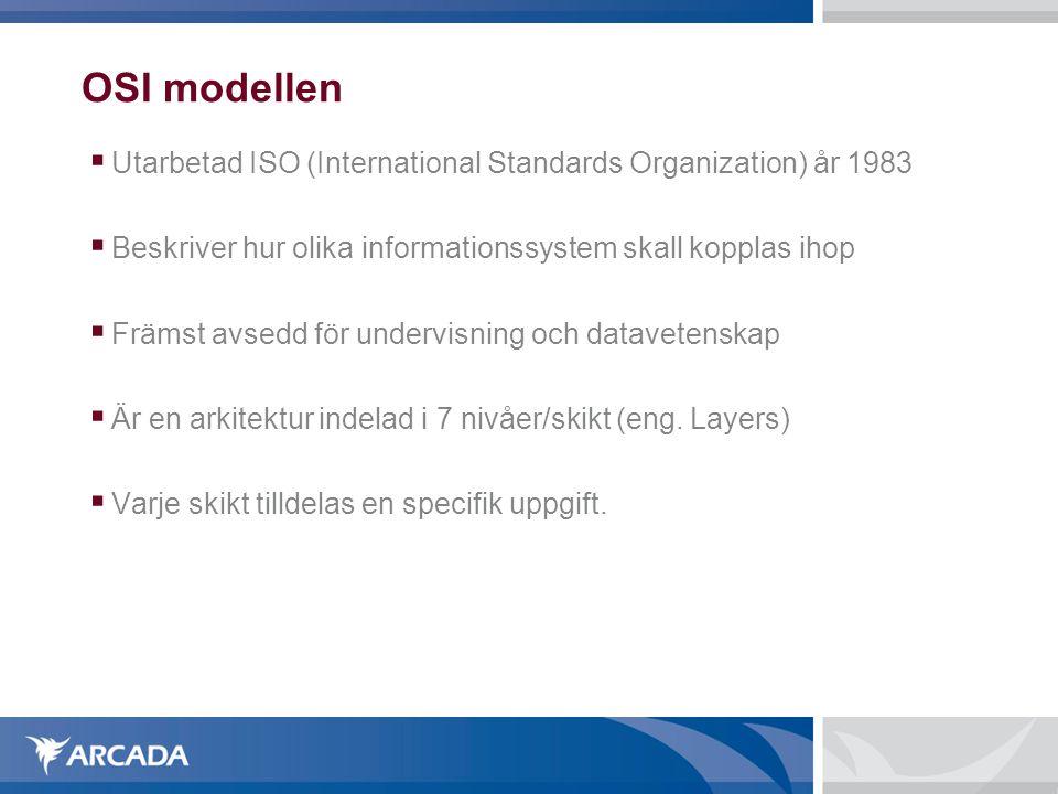 OSI modellen  Utarbetad ISO (International Standards Organization) år 1983  Beskriver hur olika informationssystem skall kopplas ihop  Främst avsed