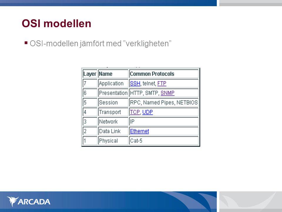 """OSI modellen  OSI-modellen jämfört med """"verkligheten"""""""