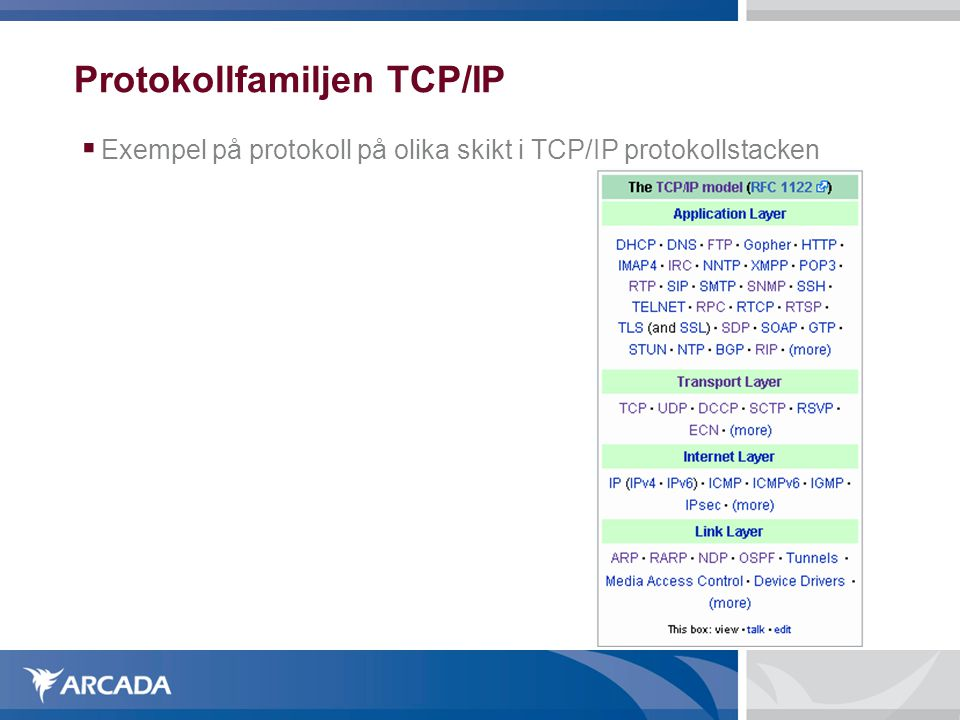 Protokollfamiljen TCP/IP  Exempel på protokoll på olika skikt i TCP/IP protokollstacken