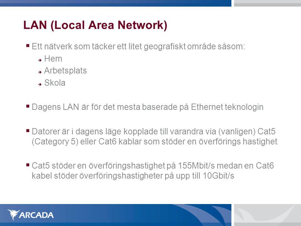 LAN (Local Area Network)  Ett nätverk som täcker ett litet geografiskt område såsom:  Hem  Arbetsplats  Skola  Dagens LAN är för det mesta baser