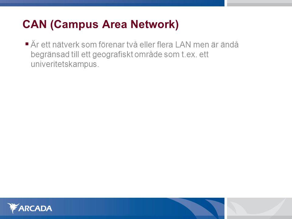 CAN (Campus Area Network)  Är ett nätverk som förenar två eller flera LAN men är ändå begränsad till ett geografiskt område som t.ex. ett univeritet