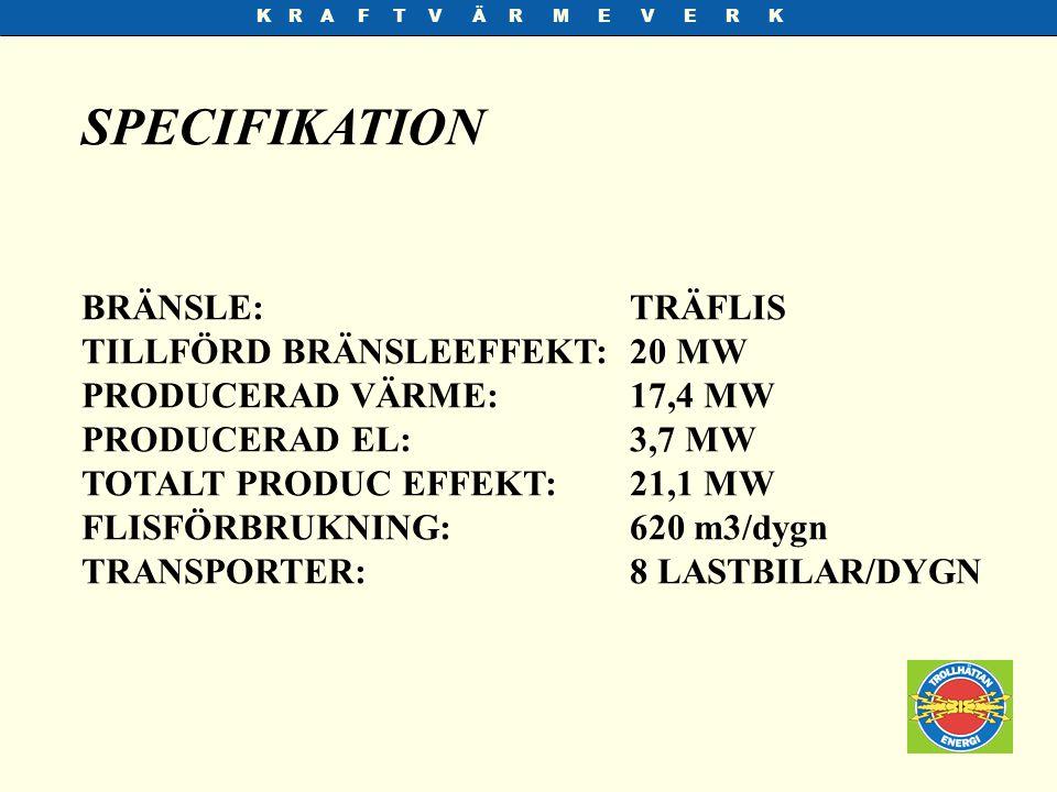 K R A F T V Ä R M E V E R K SPECIFIKATION BRÄNSLE: TRÄFLIS TILLFÖRD BRÄNSLEEFFEKT: 20 MW PRODUCERAD VÄRME: 17,4 MW PRODUCERAD EL: 3,7 MW TOTALT PRODUC