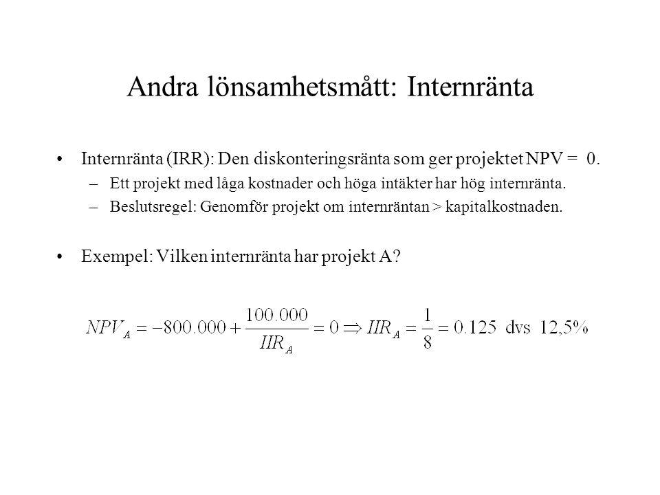 Andra lönsamhetsmått: Internränta Internränta (IRR): Den diskonteringsränta som ger projektet NPV = 0. –Ett projekt med låga kostnader och höga intäkt