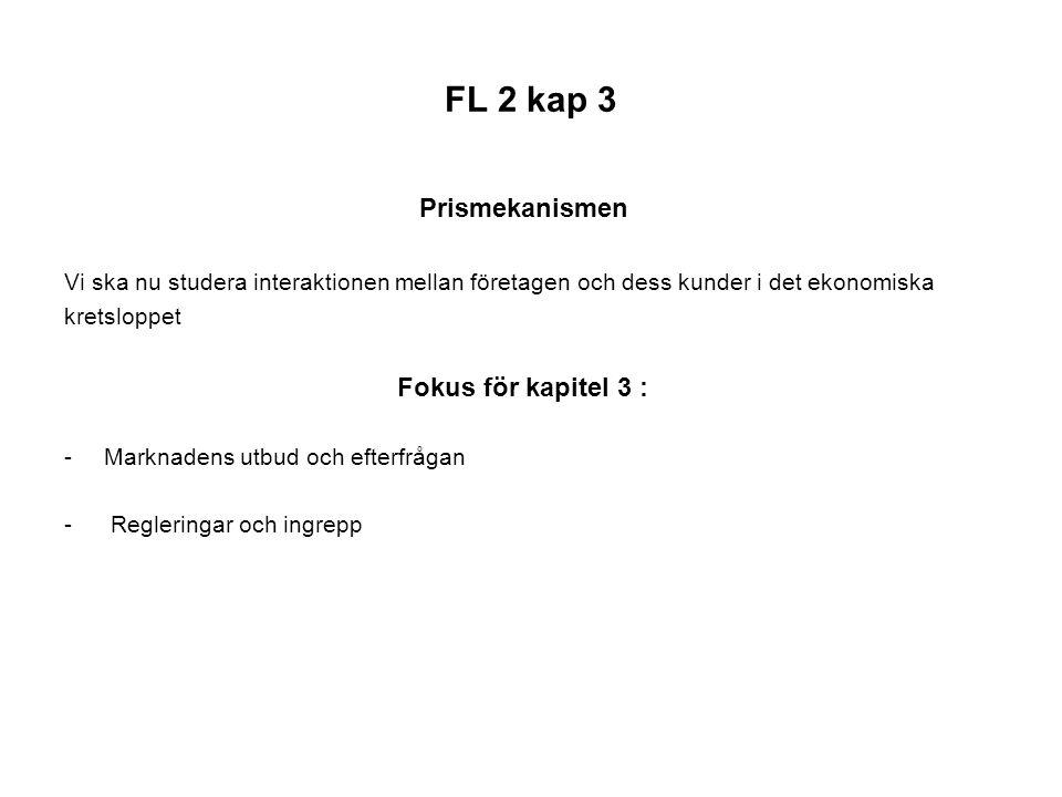 FL 2 kap 3 Prismekanismen Vi ska nu studera interaktionen mellan företagen och dess kunder i det ekonomiska kretsloppet Fokus för kapitel 3 : - Markna