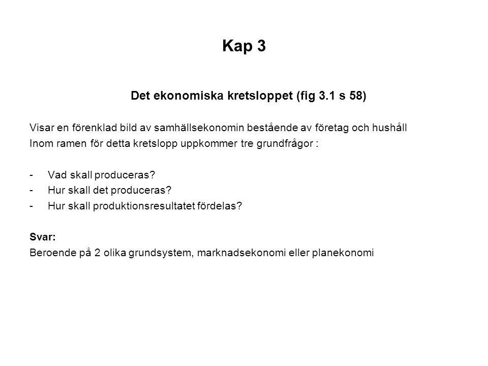 kap 3 Ex jordbruksregleringar fig 3.10 s 74 Minipris = pris över jämvikt vid fri marknad = utbudsöverskott Leder till s.k.