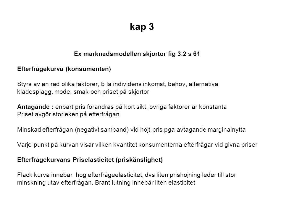 kap 3 Ex marknadsmodellen skjortor fig 3.2 s 61 Efterfrågekurva (konsumenten) Styrs av en rad olika faktorer, b la individens inkomst, behov, alternat
