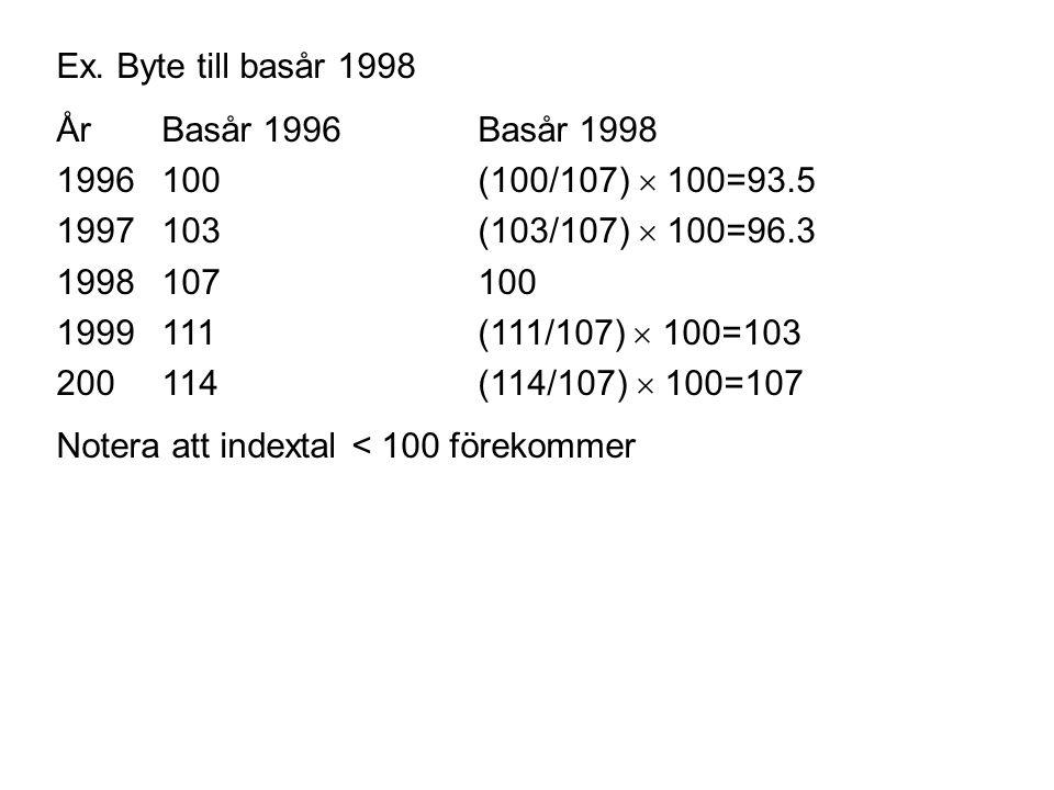 Ex. Byte till basår 1998 ÅrBasår 1996Basår 1998 1996100(100/107)  100=93.5 1997103(103/107)  100=96.3 1998107100 1999111(111/107)  100=103 200114(1