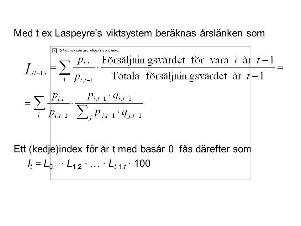 Med t ex Laspeyre's viktsystem beräknas årslänken som Ett (kedje)index för år t med basår 0 fås därefter som I t = L 0,1 · L 1,2 · … · L t-1,t · 100