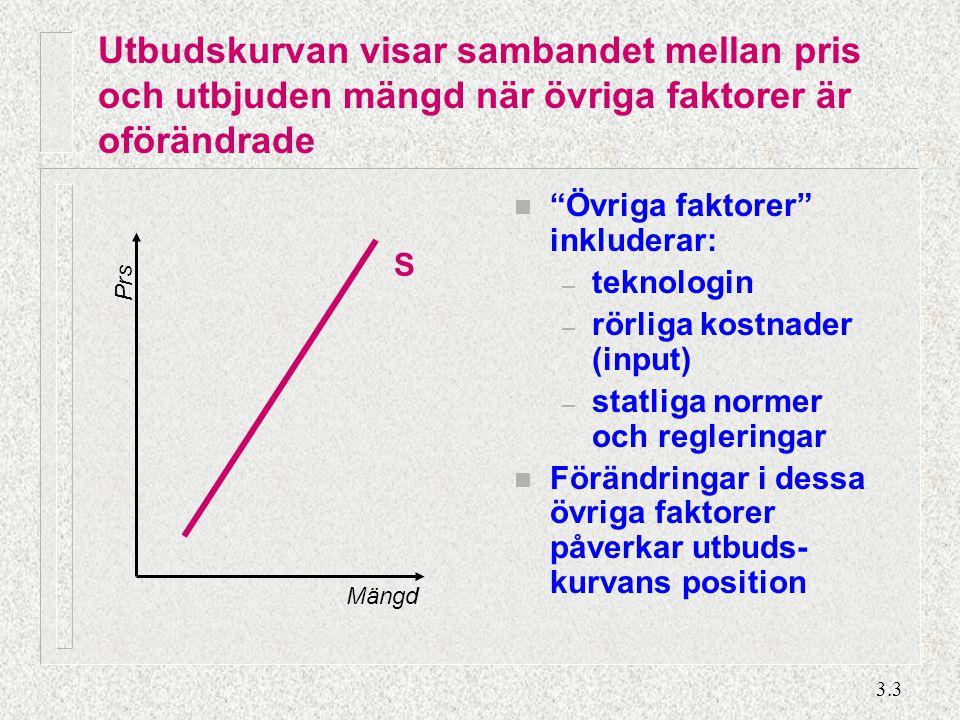 """3.3 Utbudskurvan visar sambandet mellan pris och utbjuden mängd när övriga faktorer är oförändrade n """"Övriga faktorer"""" inkluderar: – teknologin – rörl"""