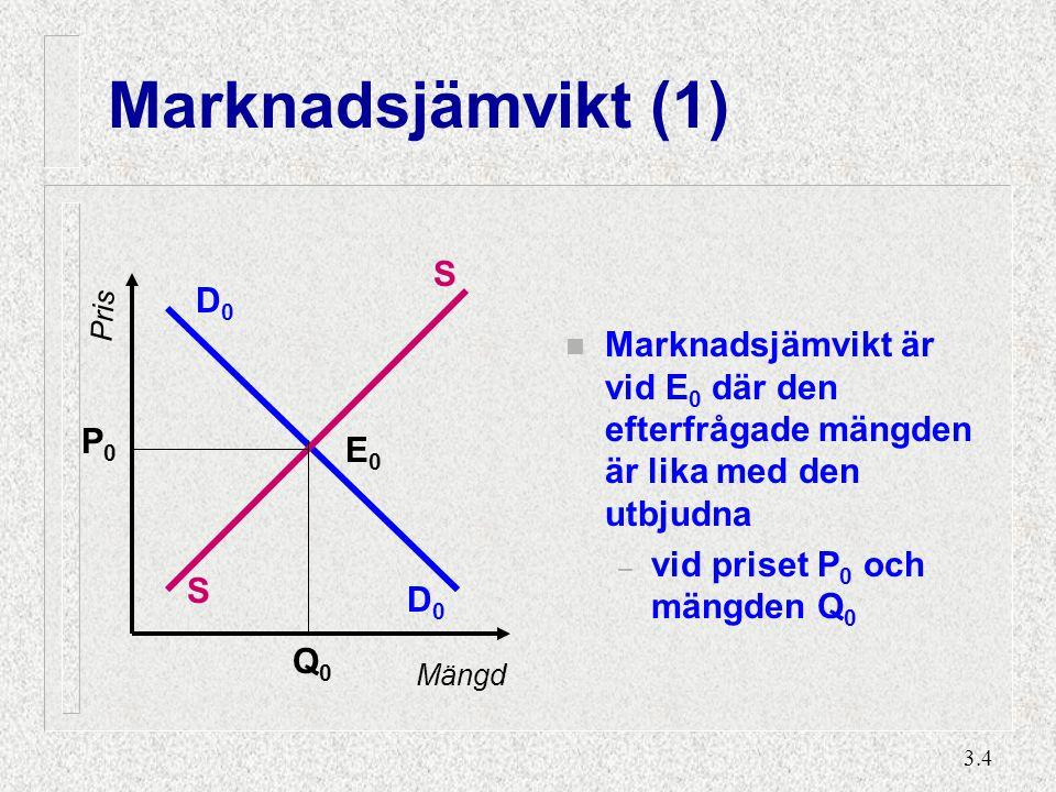 3.4 Marknadsjämvikt (1) n Marknadsjämvikt är vid E 0 där den efterfrågade mängden är lika med den utbjudna – vid priset P 0 och mängden Q 0 D0D0 D0D0