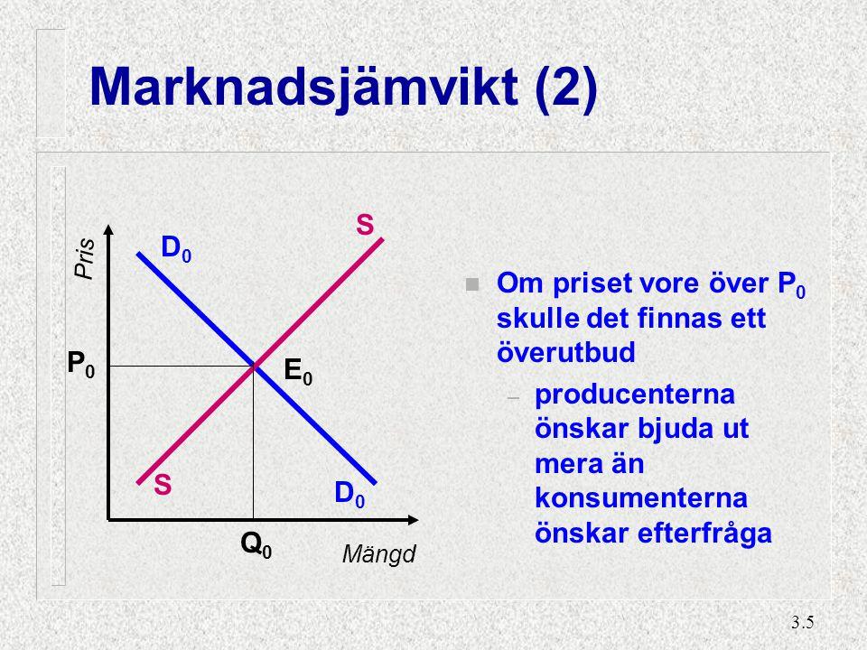 3.5 Marknadsjämvikt (2) n Om priset vore över P 0 skulle det finnas ett överutbud – producenterna önskar bjuda ut mera än konsumenterna önskar efterfr