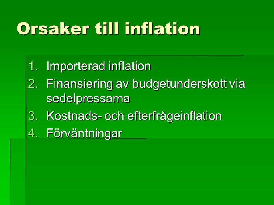 Orsaker till inflation 1.Importerad inflation 2.Finansiering av budgetunderskott via sedelpressarna 3.Kostnads- och efterfrågeinflation 4.Förväntningar